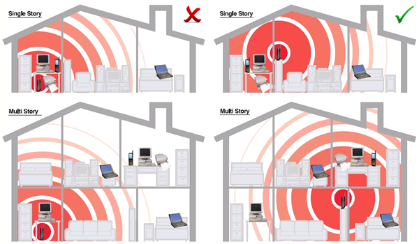 Top 10 Ways on How to Boost WiFi Signal